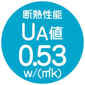 UA値0.43