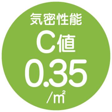 C値0.35