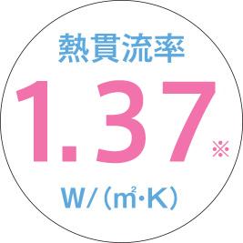 熱貫流率1.37